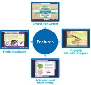 Digital Classroom features